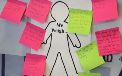 a poster showing a human figure surrounded by post-it notes